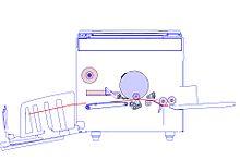 A belső mechanizmus és a papíráramlás diagramja a Riso ban